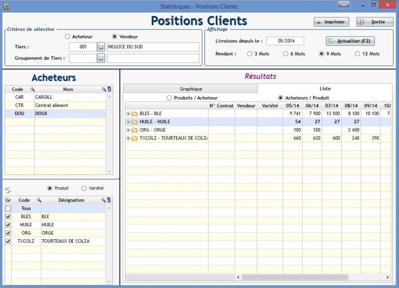 Positions-clients